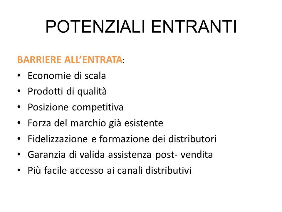 POTENZIALI ENTRANTI BARRIERE ALL'ENTRATA: Economie di scala
