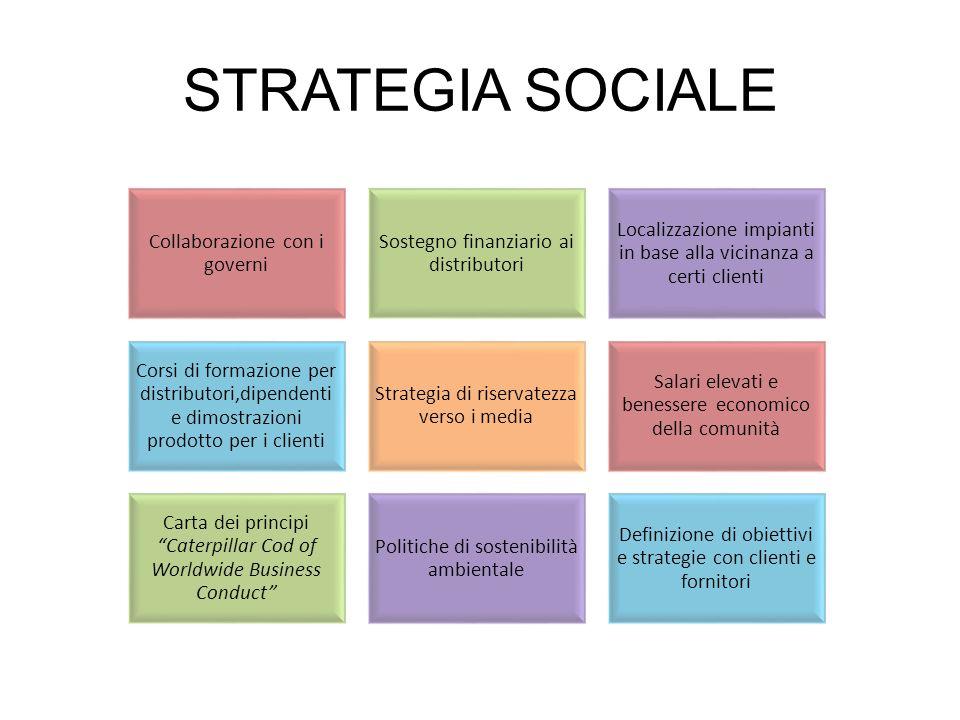 STRATEGIA SOCIALE Collaborazione con i governi