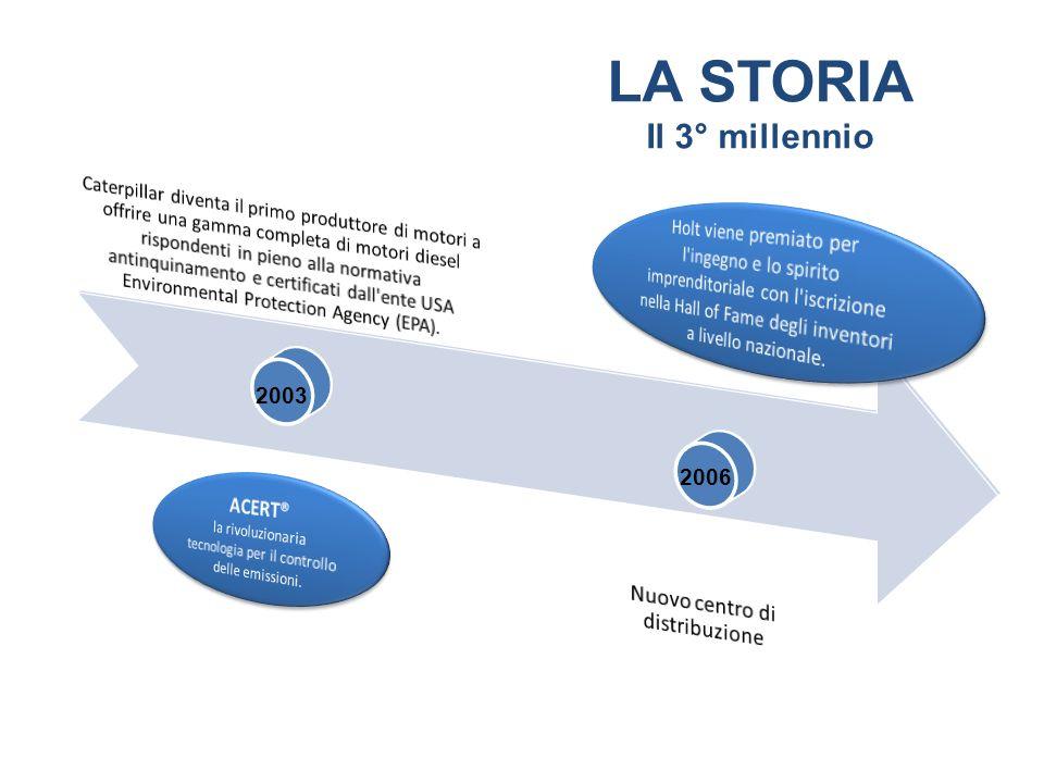 LA STORIA Il 3° millennio Nuovo centro di distribuzione