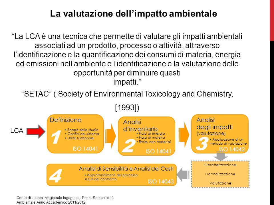 La valutazione dell'impatto ambientale