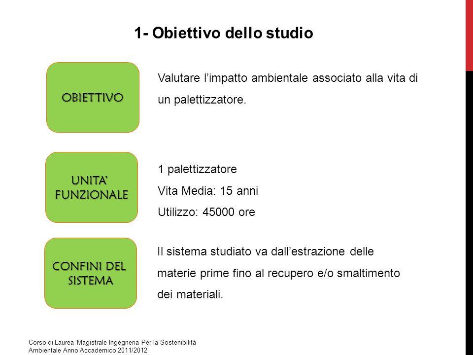 1- Obiettivo dello studio