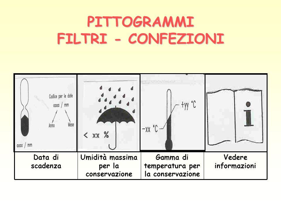 PITTOGRAMMI FILTRI - CONFEZIONI
