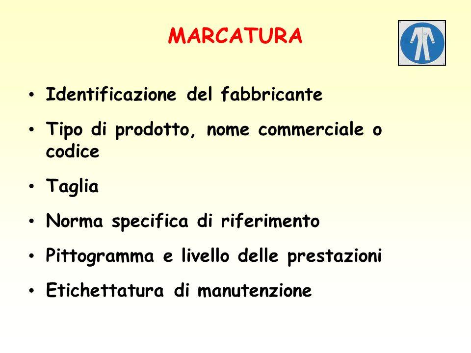 MARCATURA Identificazione del fabbricante