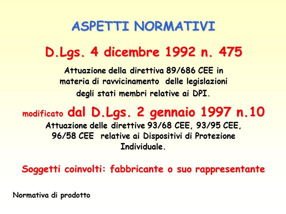 ASPETTI NORMATIVI D.Lgs. 4 dicembre 1992 n. 475