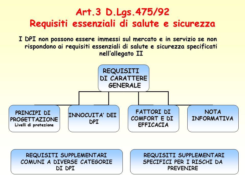 Art.3 D.Lgs.475/92 Requisiti essenziali di salute e sicurezza