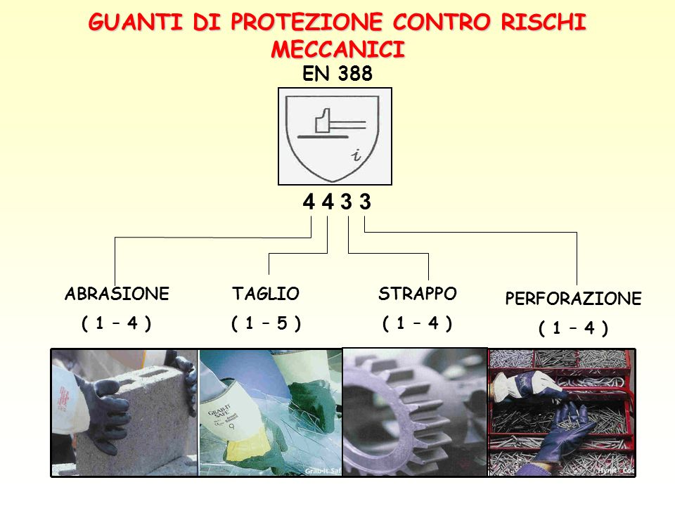 GUANTI DI PROTEZIONE CONTRO RISCHI MECCANICI EN 388