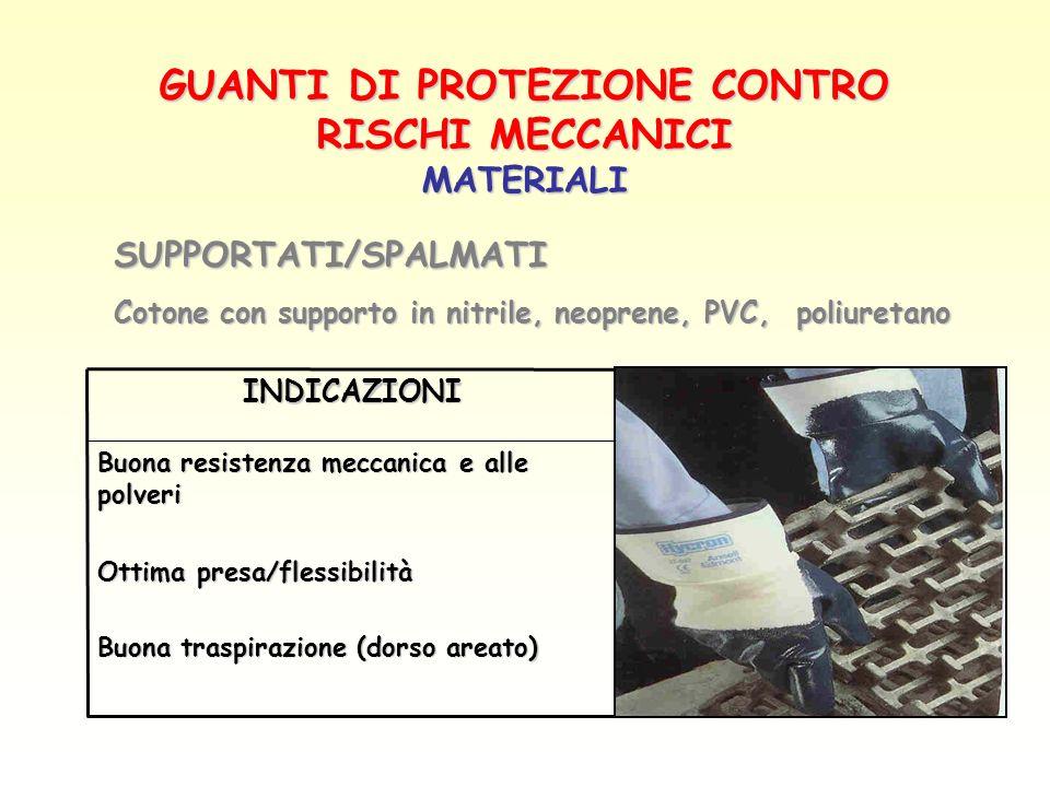 GUANTI DI PROTEZIONE CONTRO RISCHI MECCANICI MATERIALI