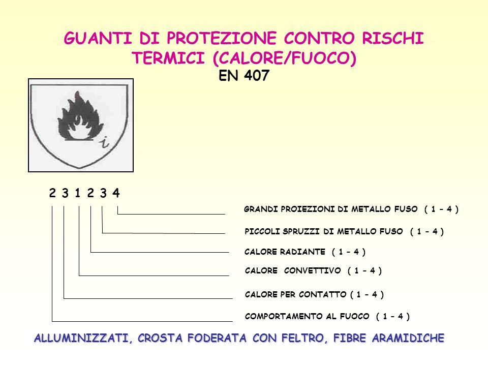 GUANTI DI PROTEZIONE CONTRO RISCHI TERMICI (CALORE/FUOCO) EN 407