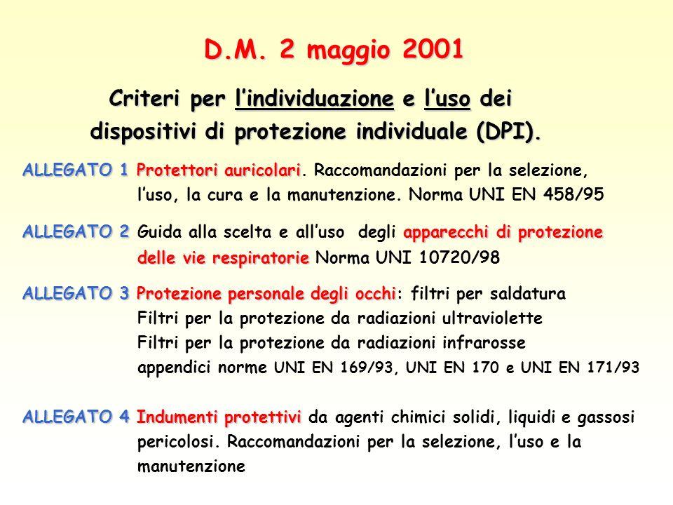 D.M. 2 maggio 2001 Criteri per l'individuazione e l'uso dei