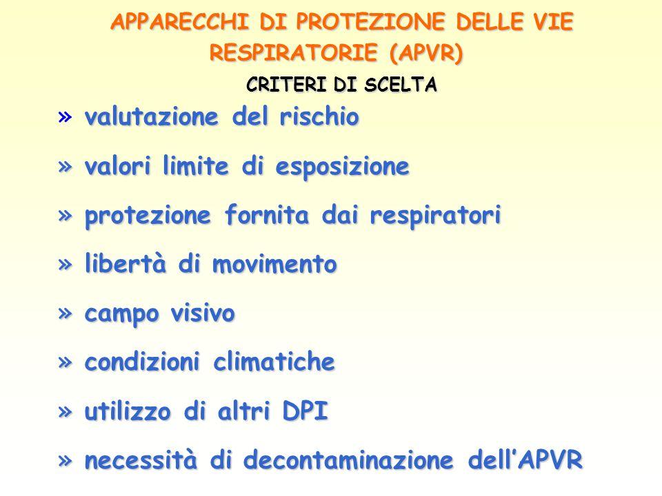 APPARECCHI DI PROTEZIONE DELLE VIE RESPIRATORIE (APVR) CRITERI DI SCELTA