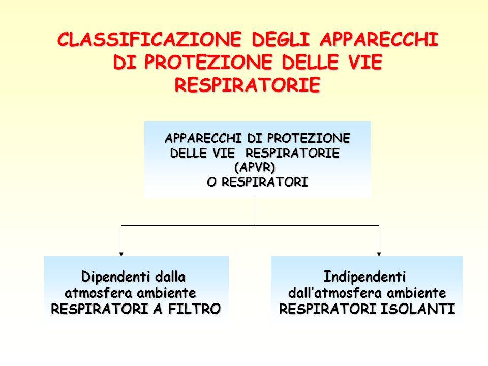 CLASSIFICAZIONE DEGLI APPARECCHI DI PROTEZIONE DELLE VIE RESPIRATORIE