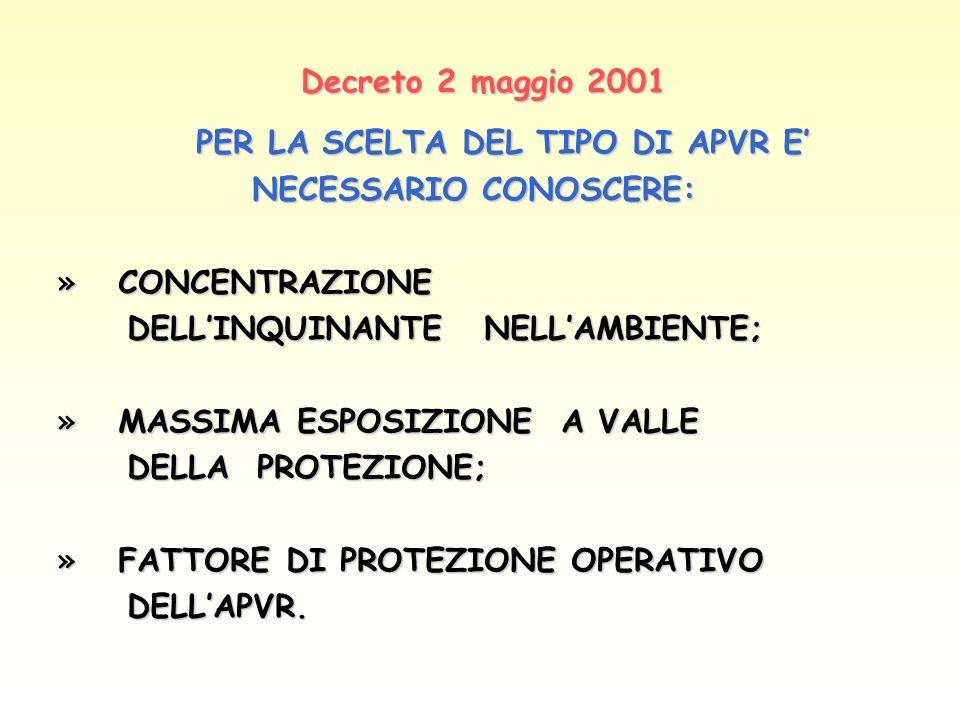 Decreto 2 maggio 2001 PER LA SCELTA DEL TIPO DI APVR E' NECESSARIO CONOSCERE: CONCENTRAZIONE. DELL'INQUINANTE NELL'AMBIENTE;