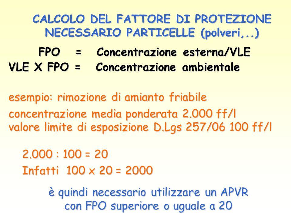 FPO = Concentrazione esterna/VLE