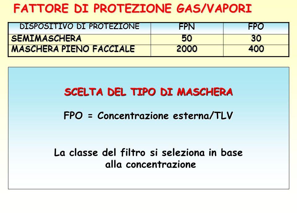 FATTORE DI PROTEZIONE GAS/VAPORI