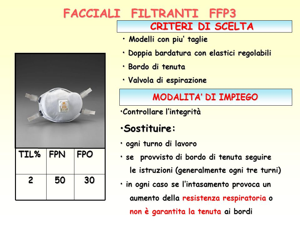FACCIALI FILTRANTI FFP3