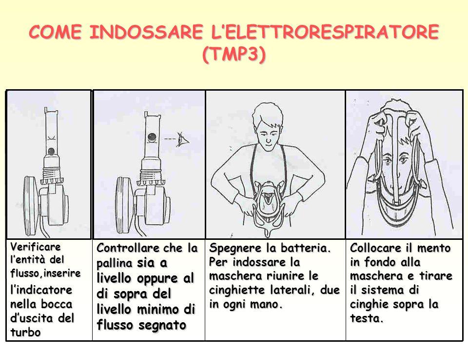 COME INDOSSARE L'ELETTRORESPIRATORE (TMP3)