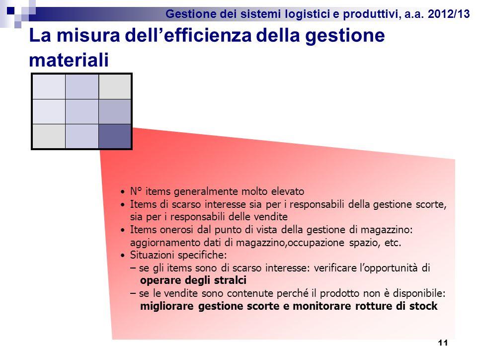 La misura dell'efficienza della gestione materiali