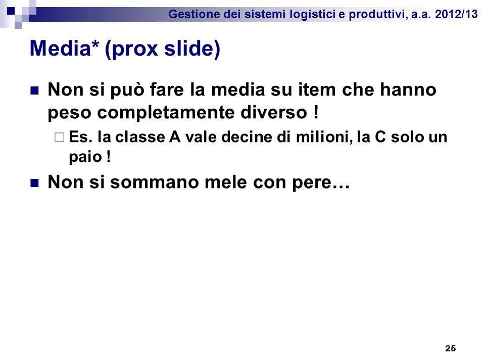Media* (prox slide) Non si può fare la media su item che hanno peso completamente diverso !