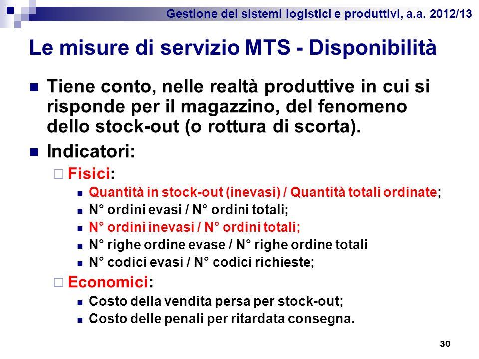Le misure di servizio MTS - Disponibilità