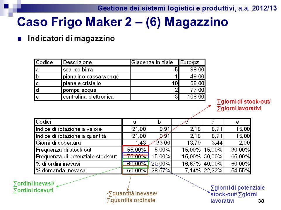 Caso Frigo Maker 2 – (6) Magazzino