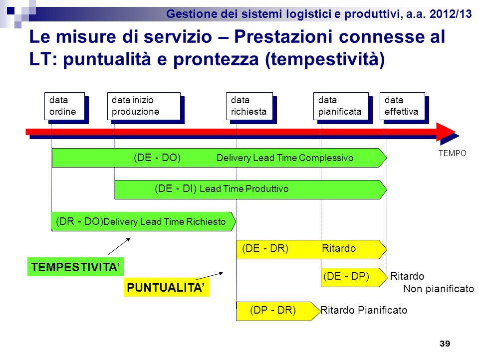 Le misure di servizio – Prestazioni connesse al LT: puntualità e prontezza (tempestività)