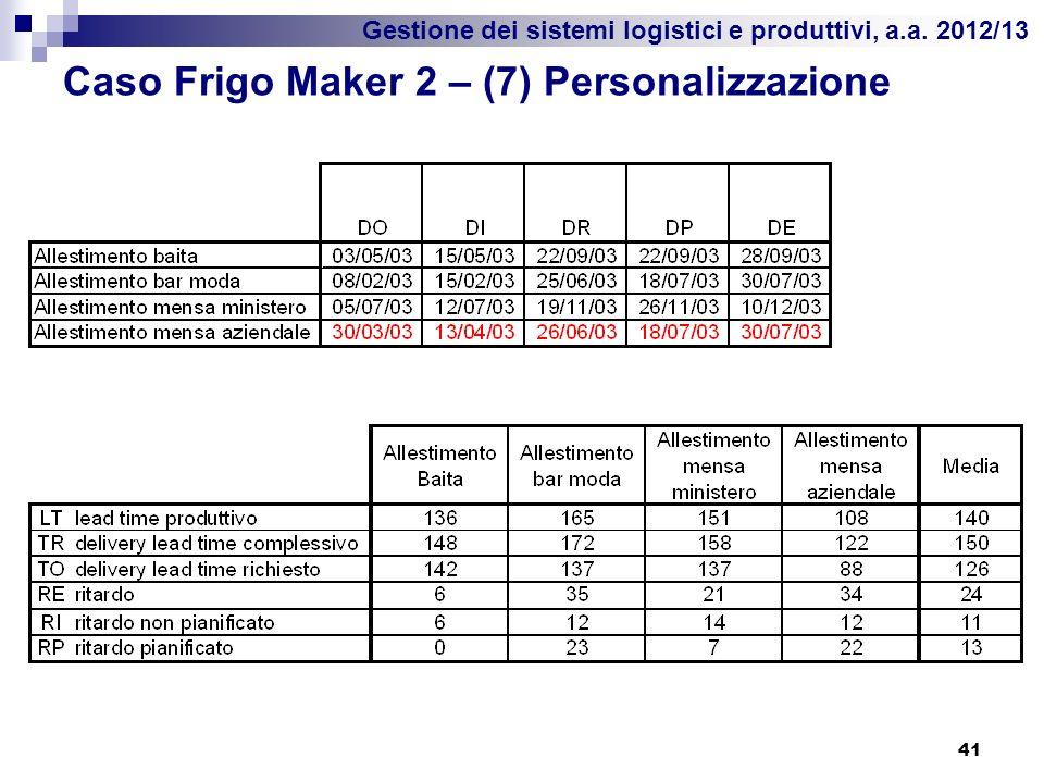 Caso Frigo Maker 2 – (7) Personalizzazione