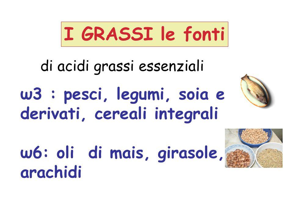 I GRASSI le fonti di acidi grassi essenziali. ω3 : pesci, legumi, soia e derivati, cereali integrali.