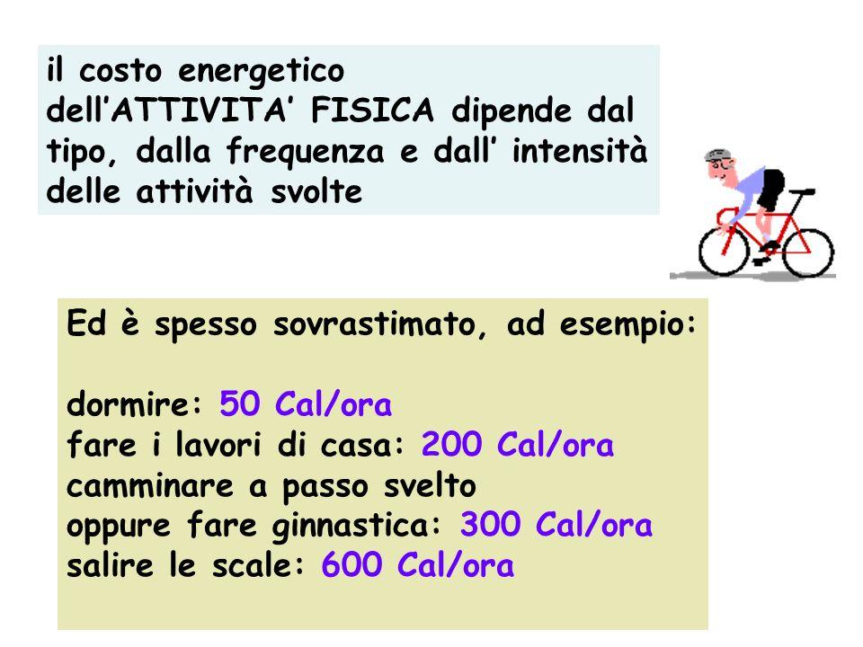 il costo energetico dell'ATTIVITA' FISICA dipende dal. tipo, dalla frequenza e dall' intensità. delle attività svolte.