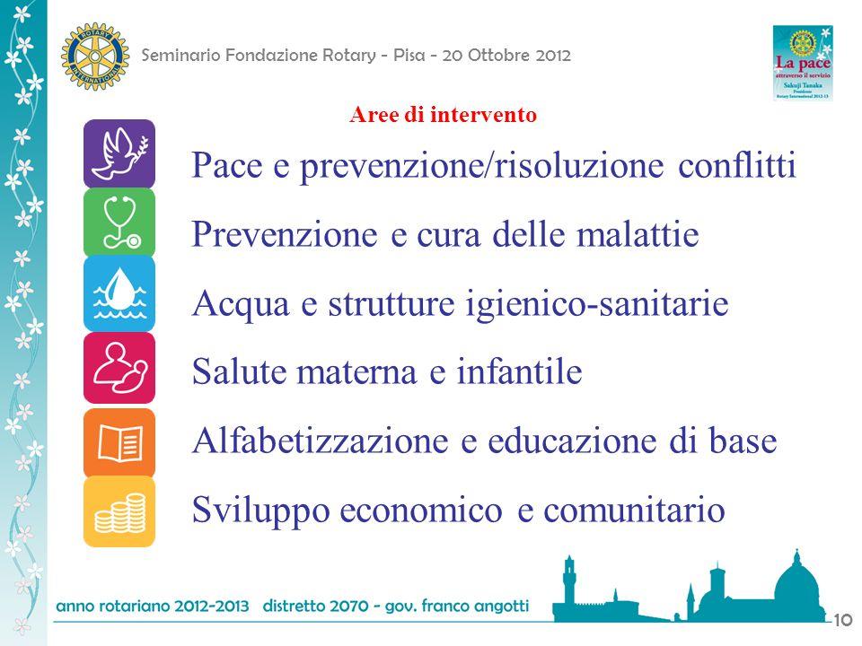 Pace e prevenzione/risoluzione conflitti
