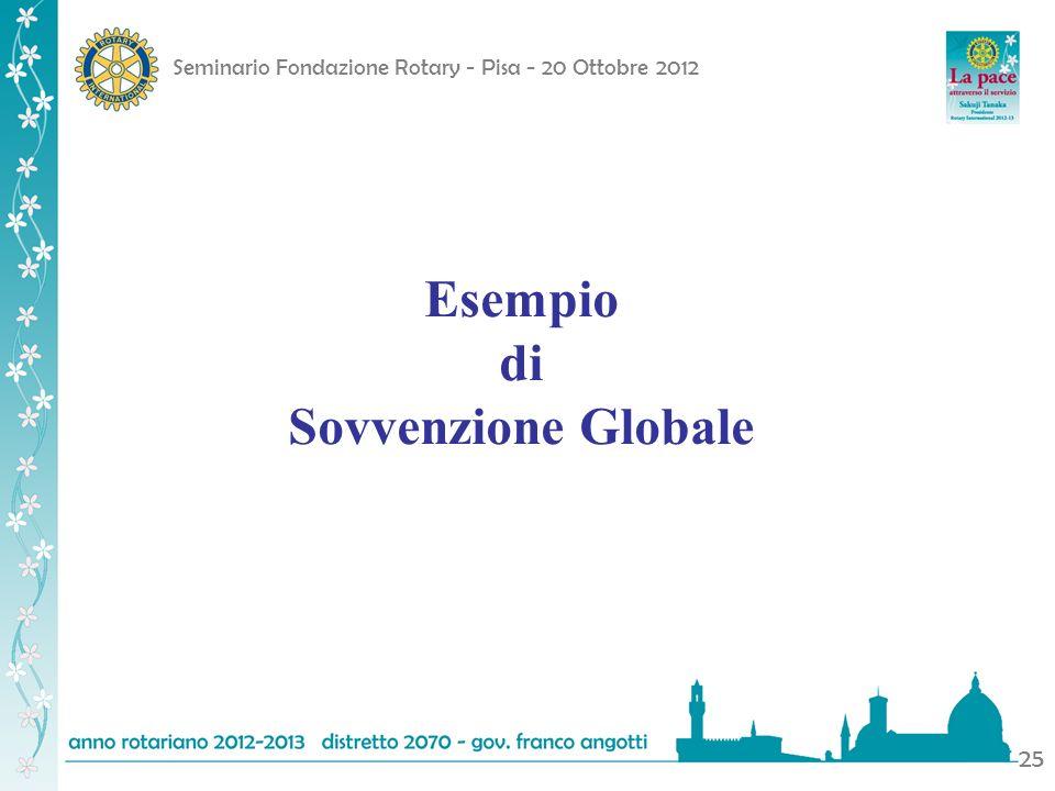 Esempio di Sovvenzione Globale