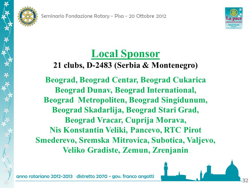 Local Sponsor 21 clubs, D-2483 (Serbia & Montenegro)
