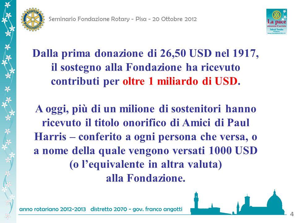 Dalla prima donazione di 26,50 USD nel 1917, il sostegno alla Fondazione ha ricevuto contributi per oltre 1 miliardo di USD.