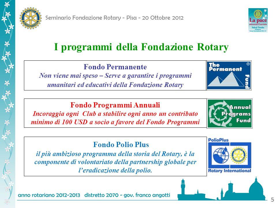 I programmi della Fondazione Rotary Fondo Programmi Annuali