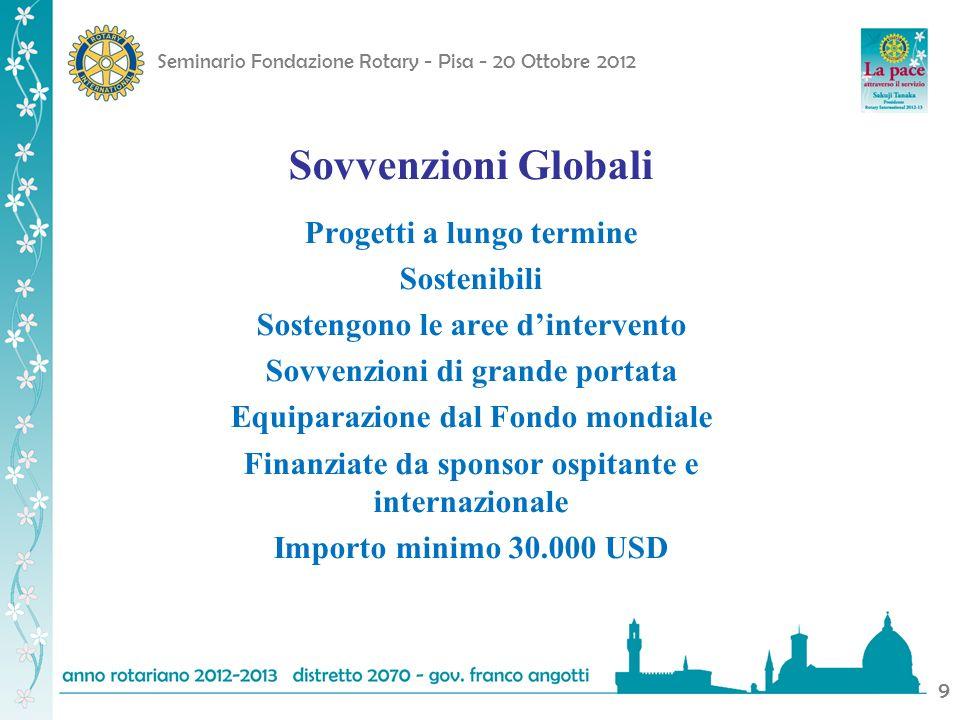 Sovvenzioni Globali Progetti a lungo termine Sostenibili