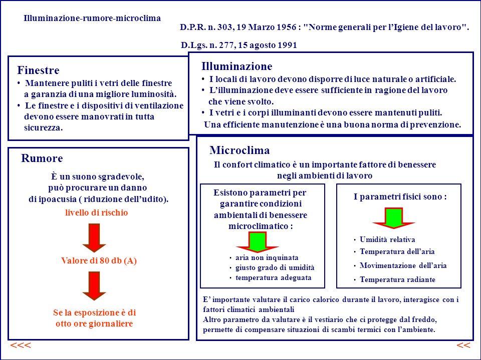 Illuminazione-rumore-microclima