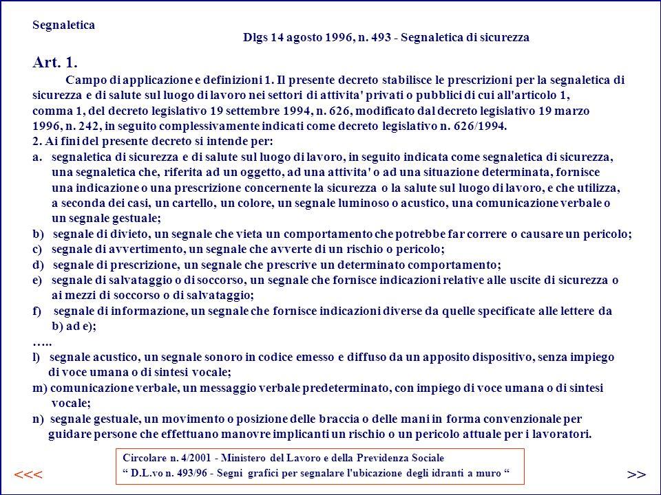 Segnaletica Dlgs 14 agosto 1996, n. 493 - Segnaletica di sicurezza.