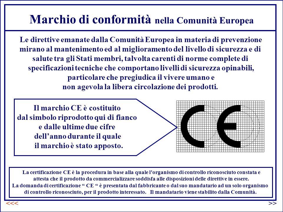 Marchio di conformità nella Comunità Europea