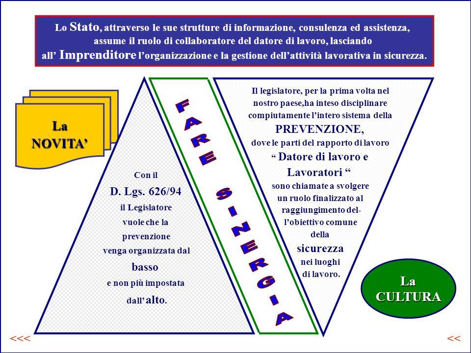 La NOVITA' FARE SINERGIA La CULTURA PREVENZIONE, Lavoratori