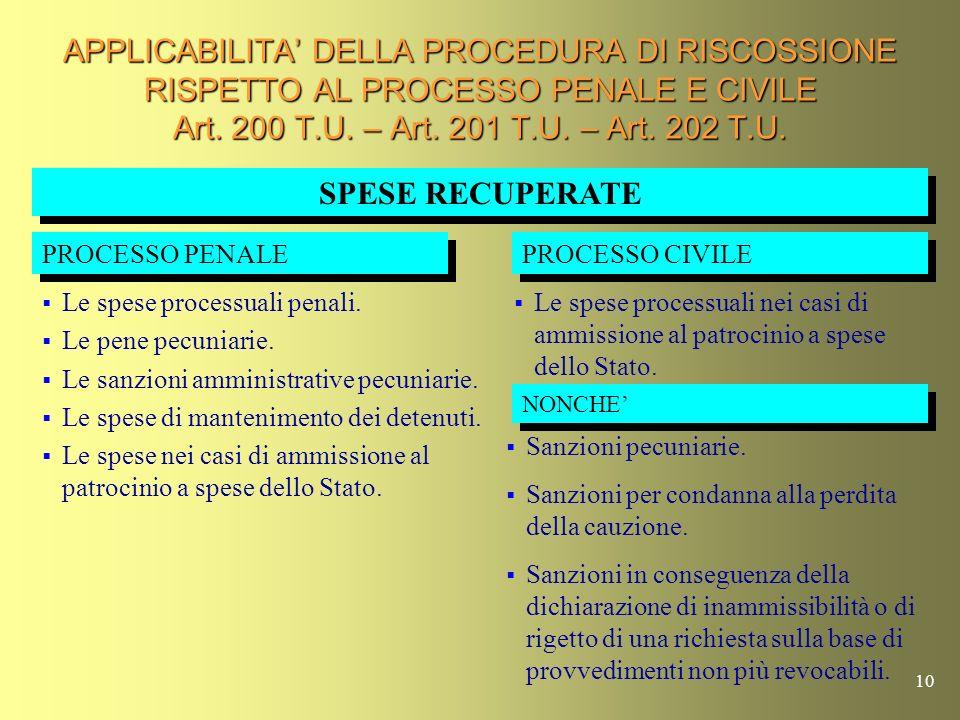 APPLICABILITA' DELLA PROCEDURA DI RISCOSSIONE RISPETTO AL PROCESSO PENALE E CIVILE Art. 200 T.U. – Art. 201 T.U. – Art. 202 T.U.