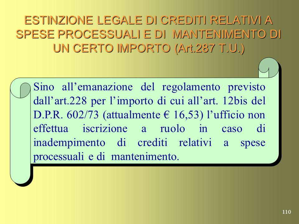 ESTINZIONE LEGALE DI CREDITI RELATIVI A SPESE PROCESSUALI E DI MANTENIMENTO DI UN CERTO IMPORTO (Art.287 T.U.)