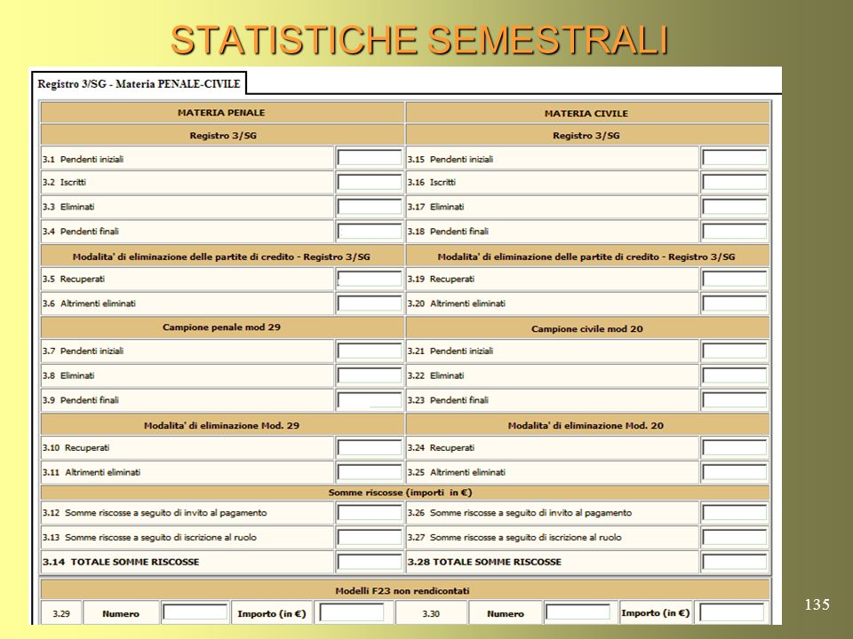 STATISTICHE SEMESTRALI