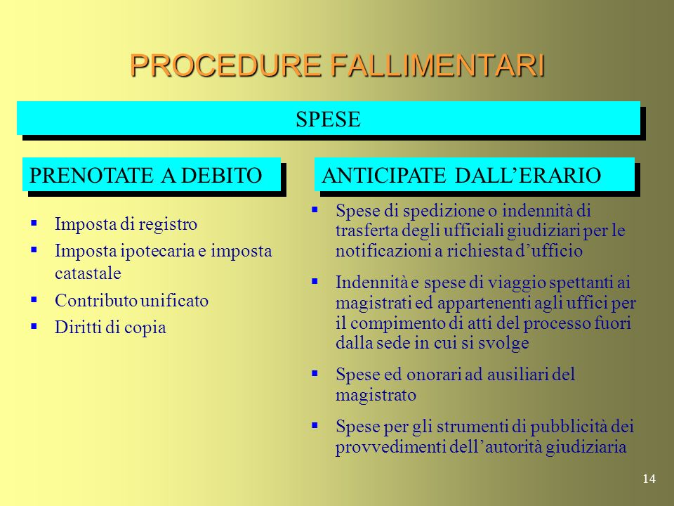 PROCEDURE FALLIMENTARI