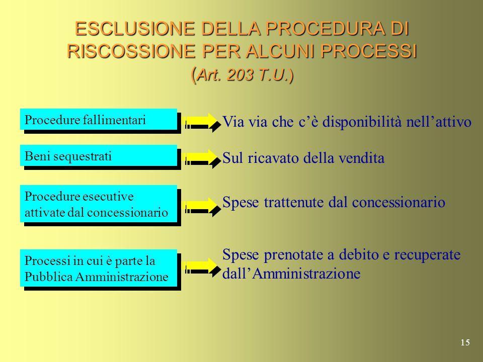 ESCLUSIONE DELLA PROCEDURA DI RISCOSSIONE PER ALCUNI PROCESSI (Art