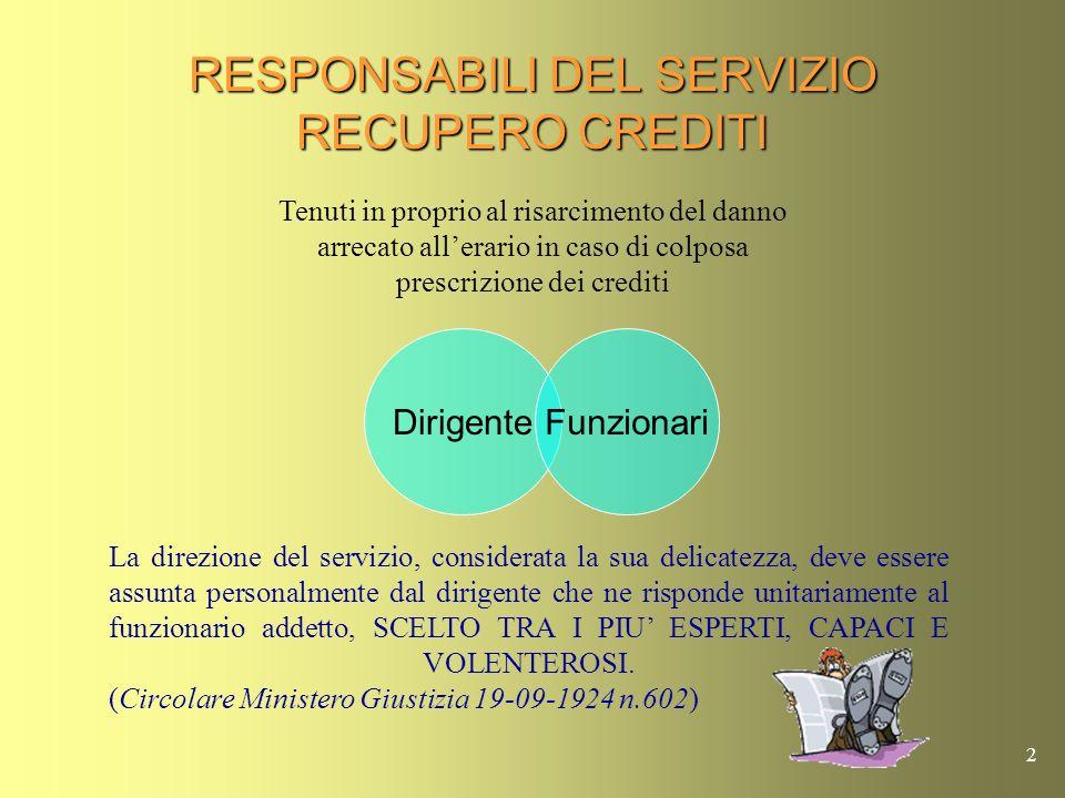 RESPONSABILI DEL SERVIZIO RECUPERO CREDITI