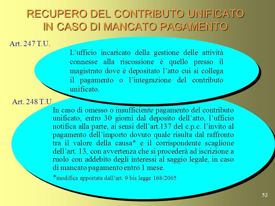 RECUPERO DEL CONTRIBUTO UNIFICATO IN CASO DI MANCATO PAGAMENTO