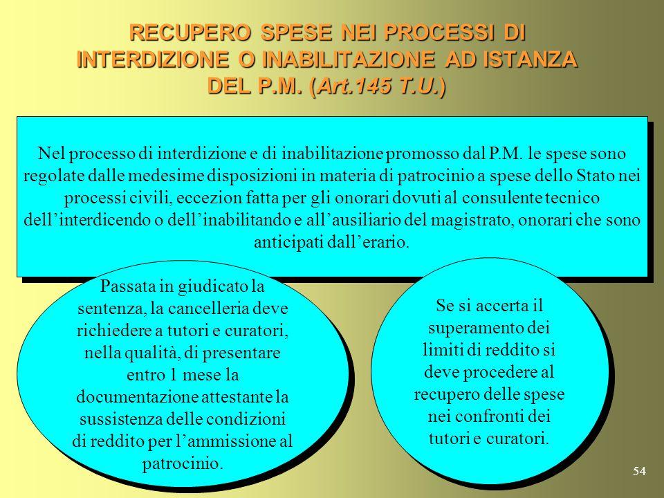 RECUPERO SPESE NEI PROCESSI DI INTERDIZIONE O INABILITAZIONE AD ISTANZA DEL P.M. (Art.145 T.U.)