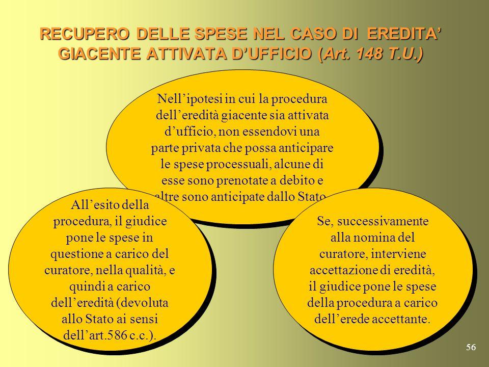 RECUPERO DELLE SPESE NEL CASO DI EREDITA' GIACENTE ATTIVATA D'UFFICIO (Art. 148 T.U.)