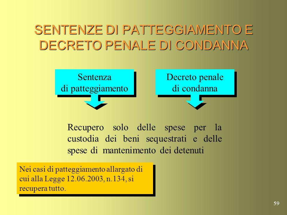 SENTENZE DI PATTEGGIAMENTO E DECRETO PENALE DI CONDANNA