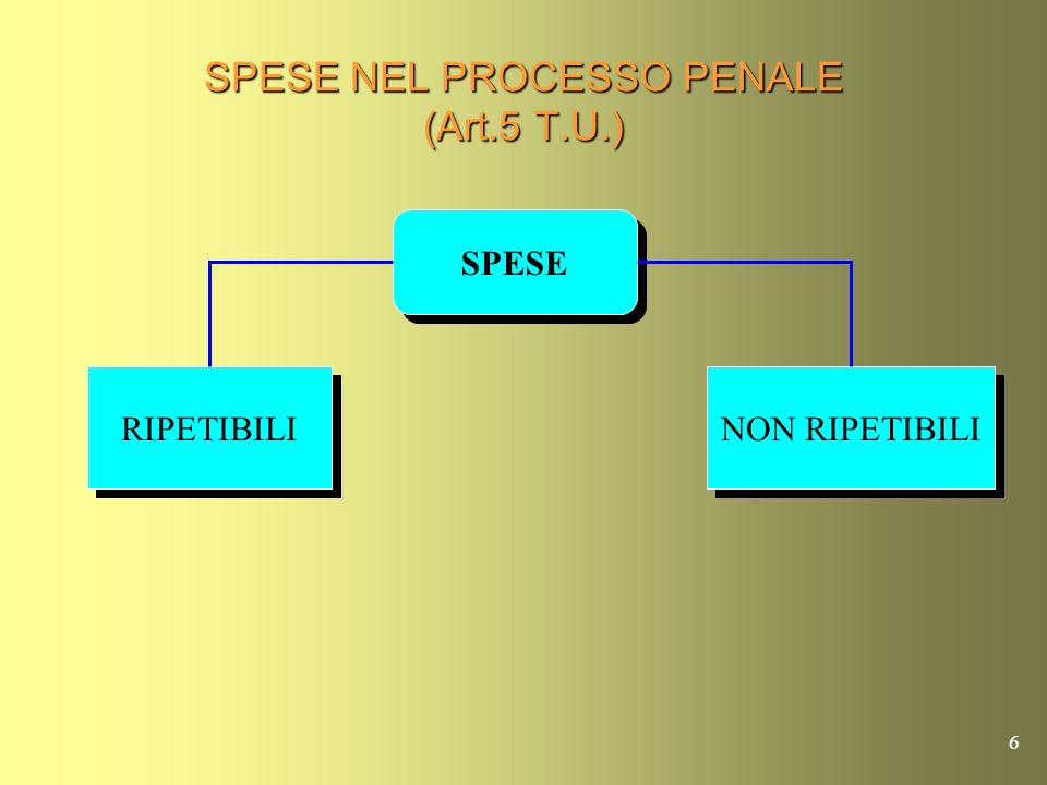 SPESE NEL PROCESSO PENALE (Art.5 T.U.)