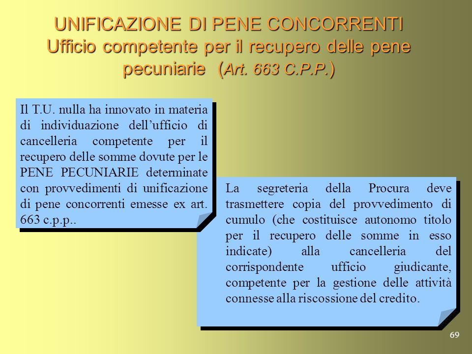 UNIFICAZIONE DI PENE CONCORRENTI Ufficio competente per il recupero delle pene pecuniarie (Art. 663 C.P.P.)